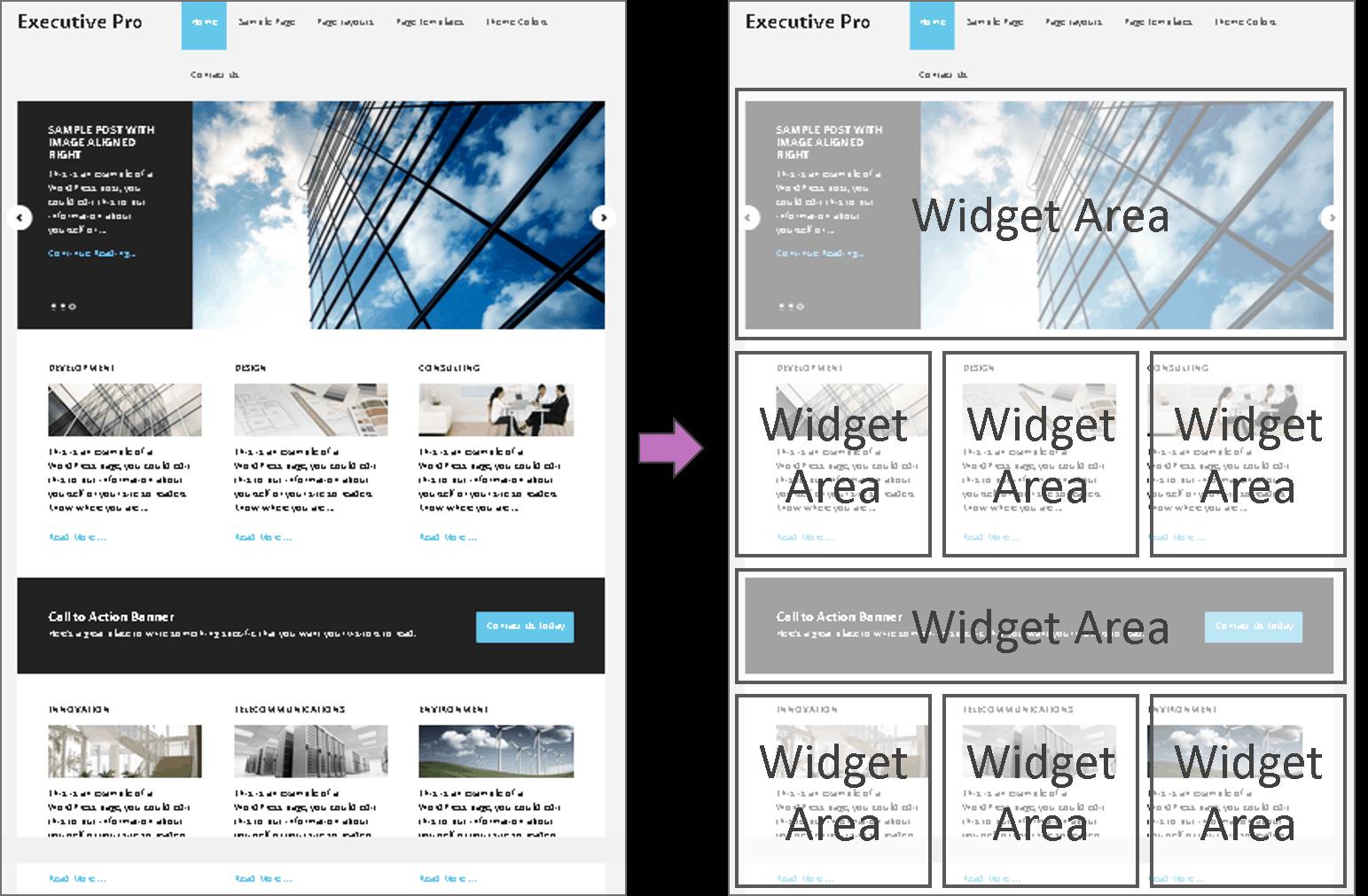 How to choose a WordPress theme_homepage widgets